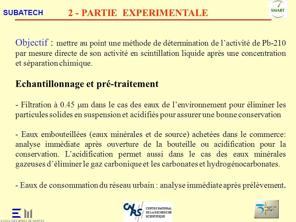 SUBATECH 2 - PARTIE EXPERIMENTALE Objectif : mettre au point une méthode de détermination de lactivité de Pb-210 par mesure directe de son activité en