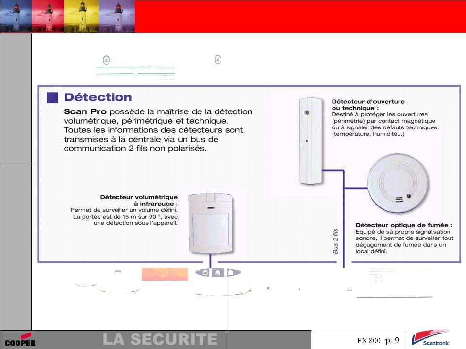 FX 800 p. 9 LA SECURITE