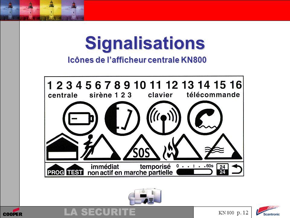 KN 800 p. 11 LA SECURITE Transmetteur KN800 CET. Transmetteur vocal 4 messages, 4 numéros de téléphone. Microphone pour écoute. Incorporable à la cent