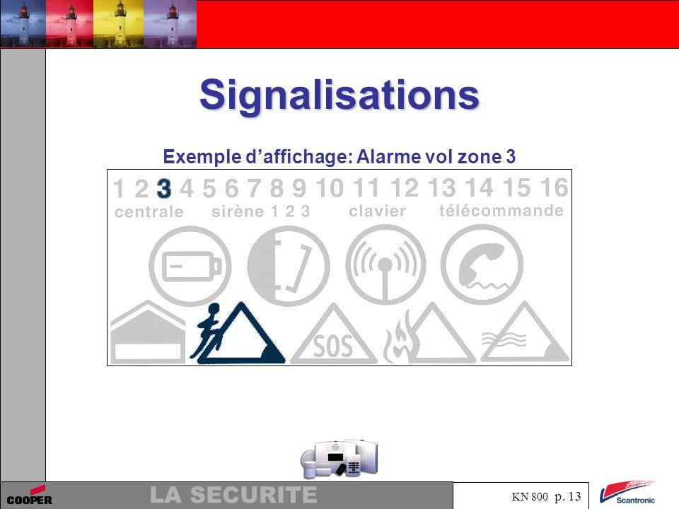KN 800 p. 12 LA SECURITE Signalisations Icônes de lafficheur centrale KN800