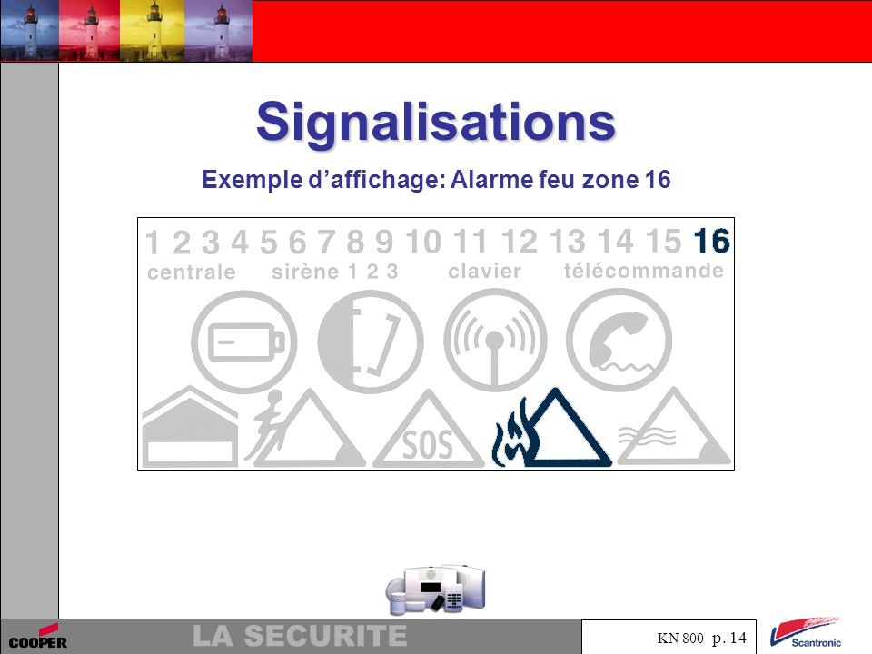 KN 800 p. 13 LA SECURITE Signalisations Exemple daffichage: Alarme vol zone 3