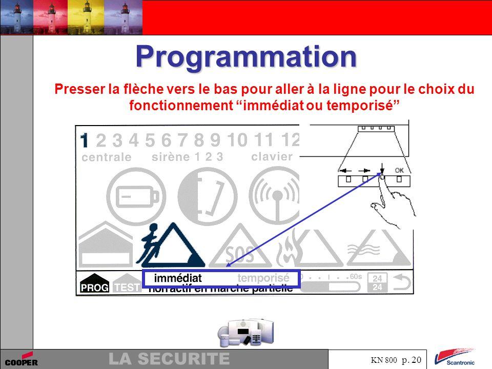 KN 800 p. 19 LA SECURITE Programmation La centrale confirme quil sagit dun détecteur de type: Intrusion