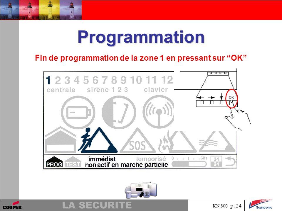 KN 800 p. 23 LA SECURITE Programmation Choisir le fonctionnement non actif en marche partielle ou actif en marche partielle