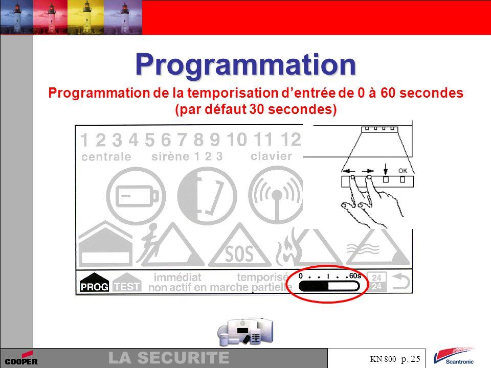 KN 800 p. 24 LA SECURITE Programmation Fin de programmation de la zone 1 en pressant sur OK