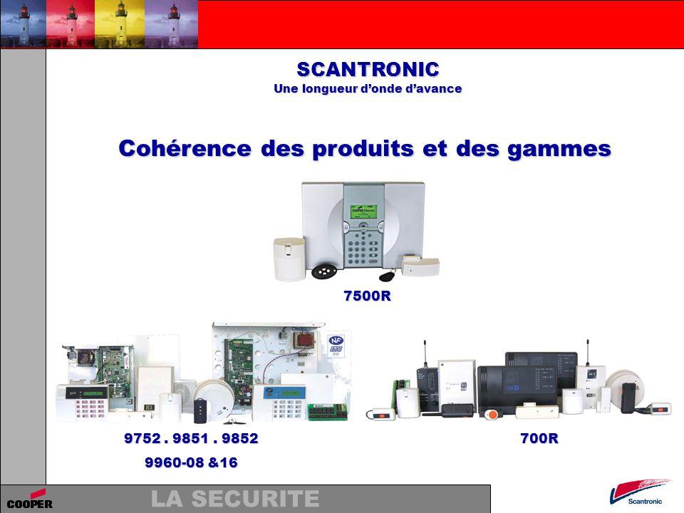 LA SECURITE SCANTRONIC Une longueur donde davance Les Fréquences Radio Utilisées 224,5 Mhz FIN 2005 433,92 Mhz Usages Multiples 868,6625 Mhz Réservée