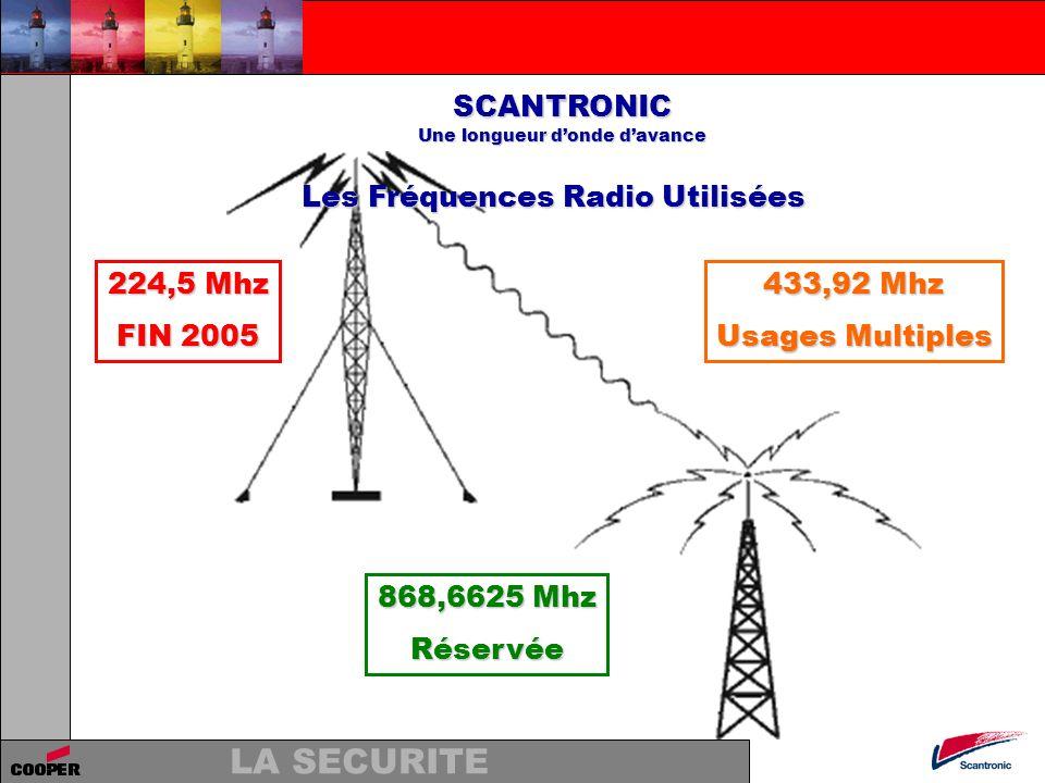 LA SECURITE SCANTRONIC Une longueur donde davance AM 1- Fréquence Européenne 868,6625 MHZ réservée à la sécurité 10 mW 2- Modulation de fréquences: FM 2- Modulation de fréquences: FM Qualité de transmission Verrouillage pendant la réception Immunité aux perturbations électromagnétiques Qualité du signal préservée Le Savoir Faire Scantronic FM