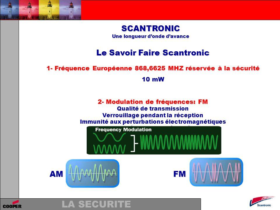 LA SECURITE SCANTRONIC Une longueur donde davance 3- Bande passante étroite: 20 KHz Sélectivité des informations radio Immunité aux perturbations Portées des émetteurs optimisées 868 Mhz