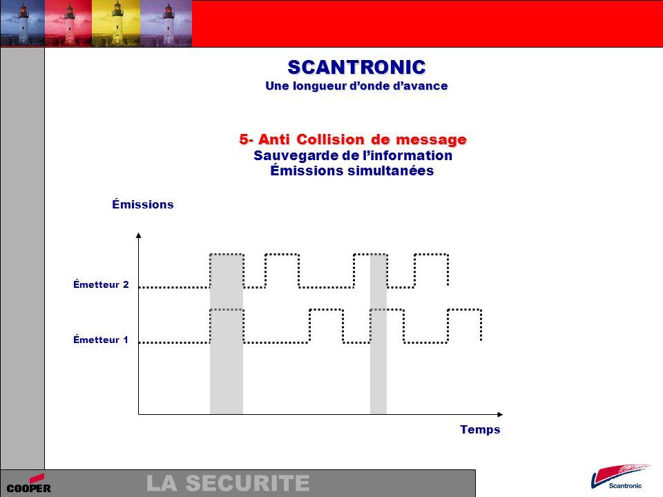 LA SECURITE SCANTRONIC Une longueur donde davance 6- Codage de linformation 16 millions de combinaisons non reproductibles Identité et type de détecteur reconnu Apprentissage par infra rouge et radio Sauvegarder dans le récepteur