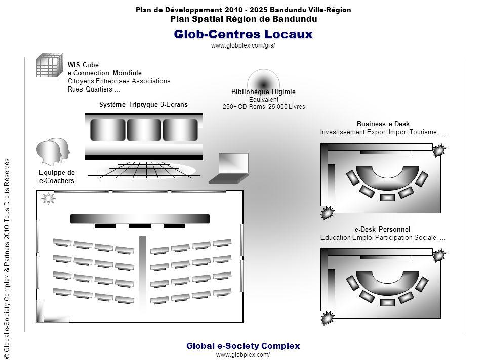 Global e-Society Complex www.globplex.com/ Plan de Développement 2010 - 2025 Bandundu Ville-Région Plan Spatial Région de Bandundu © Global e-Society Complex & Partners 2010 Tous Droits Réservés Glob-Centres Locaux www.globplex.com/grs/ Business e-Desk Investissement Export Import Tourisme,...