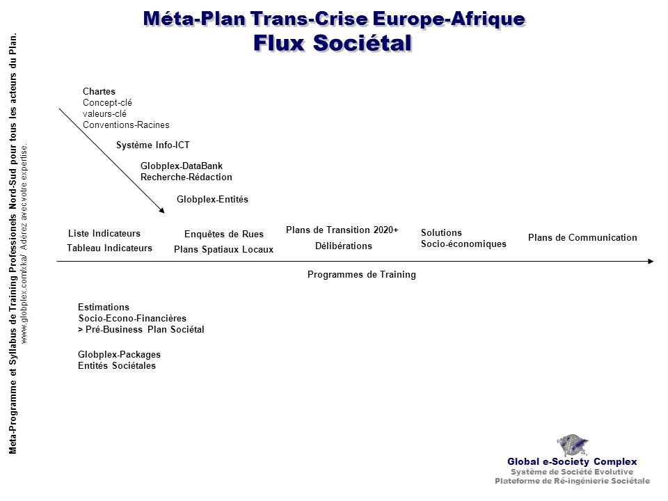 Méta-Plan Trans-Crise Europe-Afrique Global e-Society Complex Système de Société Evolutive Plateforme de Ré-ingénierie Sociétale Meta-Programme et Syllabus de Training Professionels Nord-Sud pour tous les acteurs du Plan.