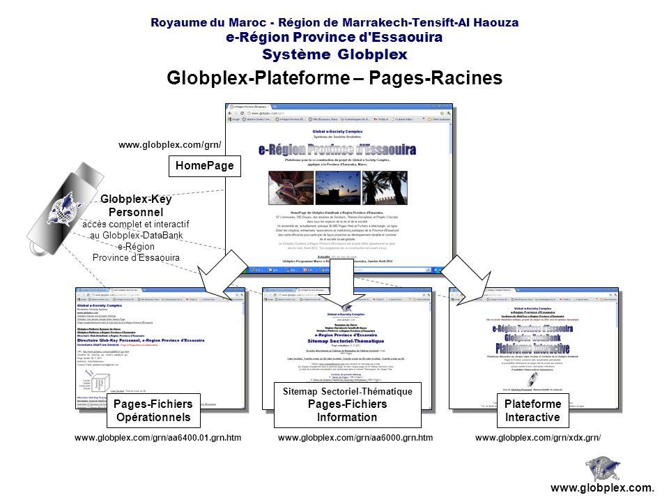 Royaume du Maroc - Région de Marrakech-Tensift-Al Haouza e-Région Province d'Essaouira Système Globplex Globplex-Plateforme – Pages-Racines www.globpl