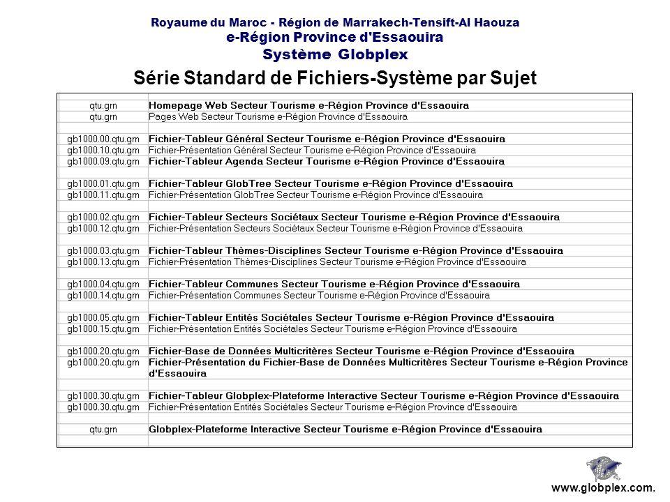 Royaume du Maroc - Région de Marrakech-Tensift-Al Haouza e-Région Province d'Essaouira Système Globplex Série Standard de Fichiers-Système par Sujet w