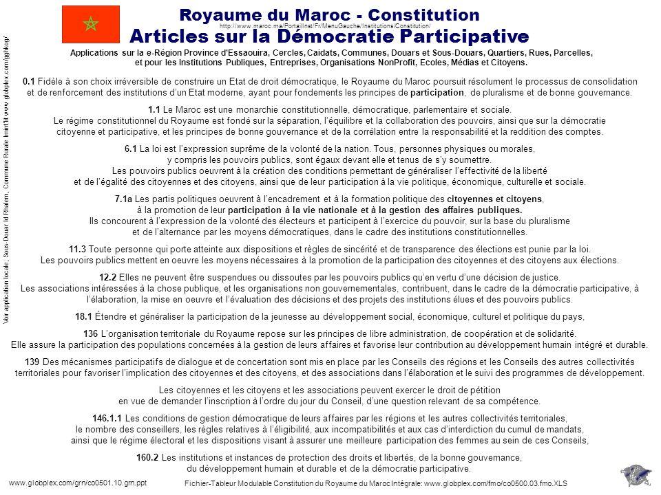 Royaume du Maroc - Constitution du Royaume du Maroc Démocratie Participative Article 146.1.1 www.globplex.com/fmo/co0501.10.fmo.ppt Les conditions de gestion démocratique de leurs affaires par les régions et les autres collectivités territoriales, le nombre des conseillers, les règles relatives à léligibilité, aux incompatibilités et aux cas dinterdiction du cumul de mandats, ainsi que le régime électoral et les dispositions visant à assurer une meilleure participation des femmes au sein de ces Conseils,