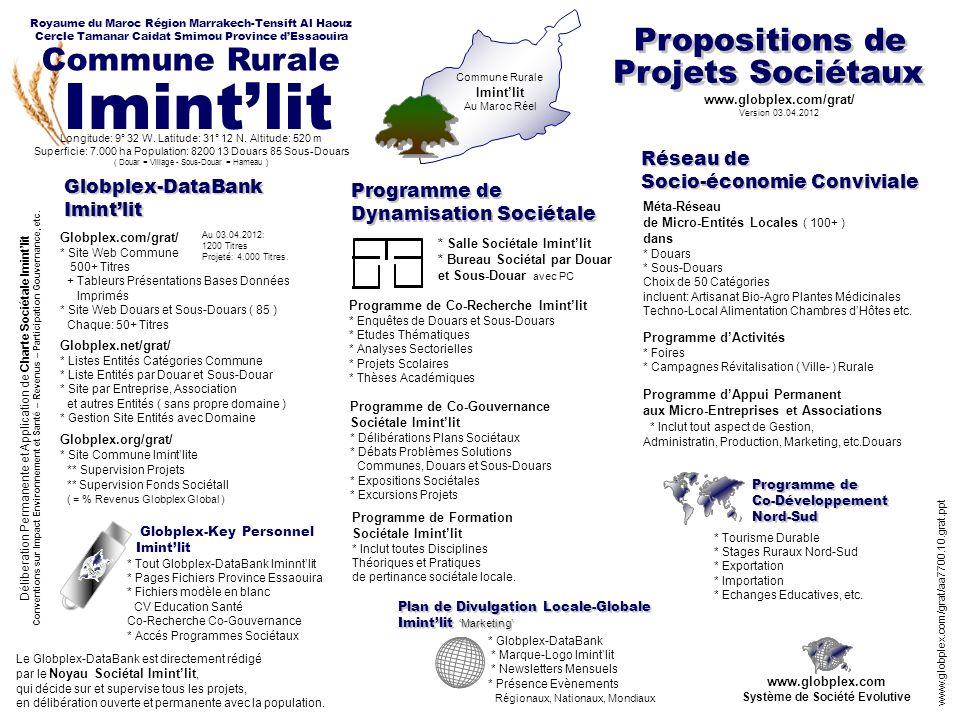 Commune Rurale Imintlit www.globplex.com Système de Société Evolutive Propositions de Globplex-DataBank Imintlit Globplex-DataBank Imintlit Globplex.c