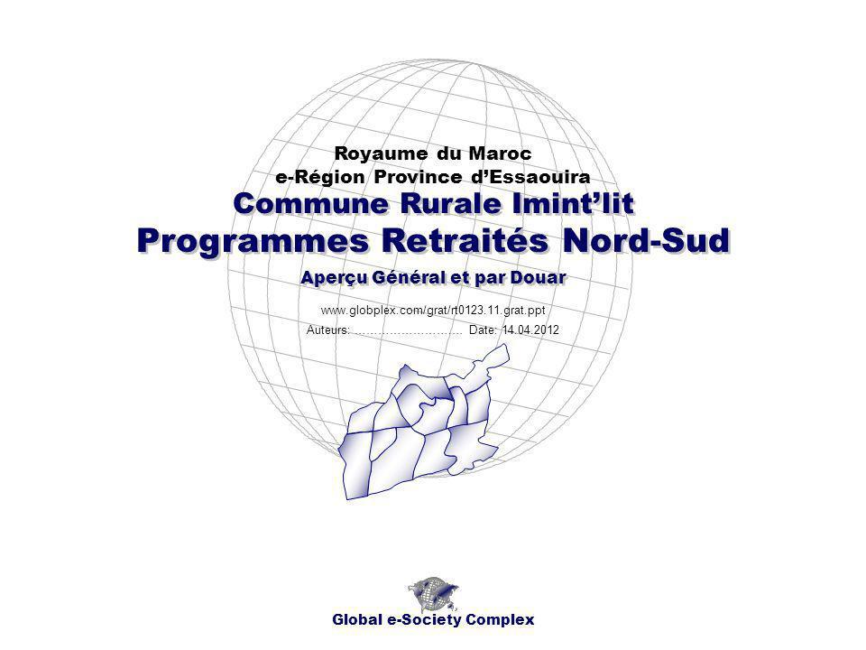 Royaume du Maroc - Région de Marrakech-Safi - e-Région Province d Essaouira Commune Imint lit - Programmes Retraités Nord-Sud Douar Boutkida GlobTop: gghku Global e-Society Complex