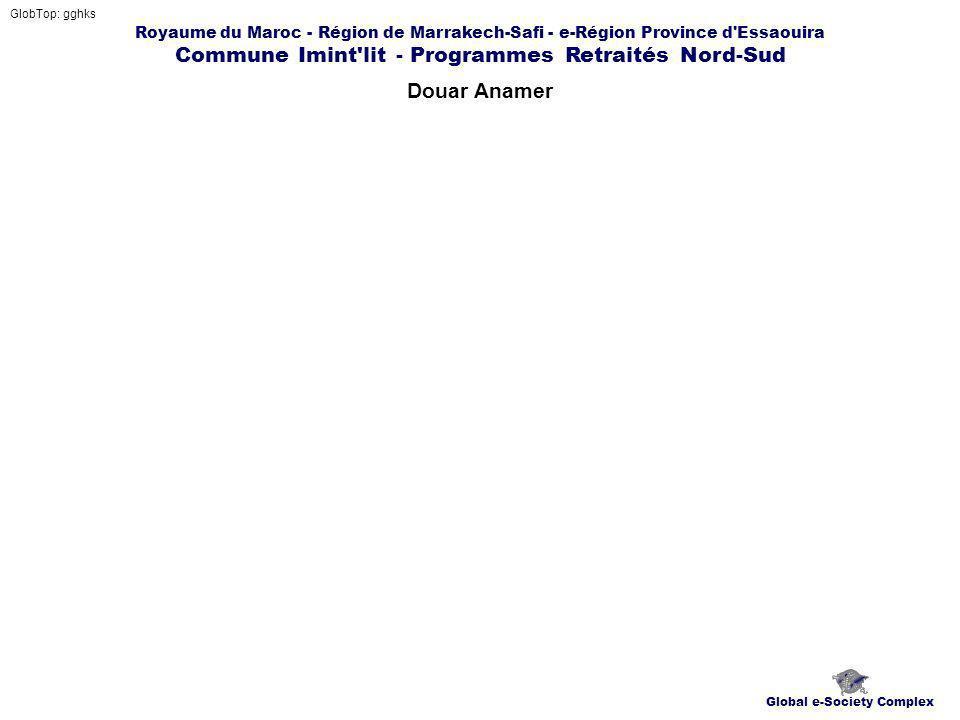 Royaume du Maroc - Région de Marrakech-Safi - e-Région Province d Essaouira Commune Imint lit - Programmes Retraités Nord-Sud Douar Anamer GlobTop: gghks Global e-Society Complex