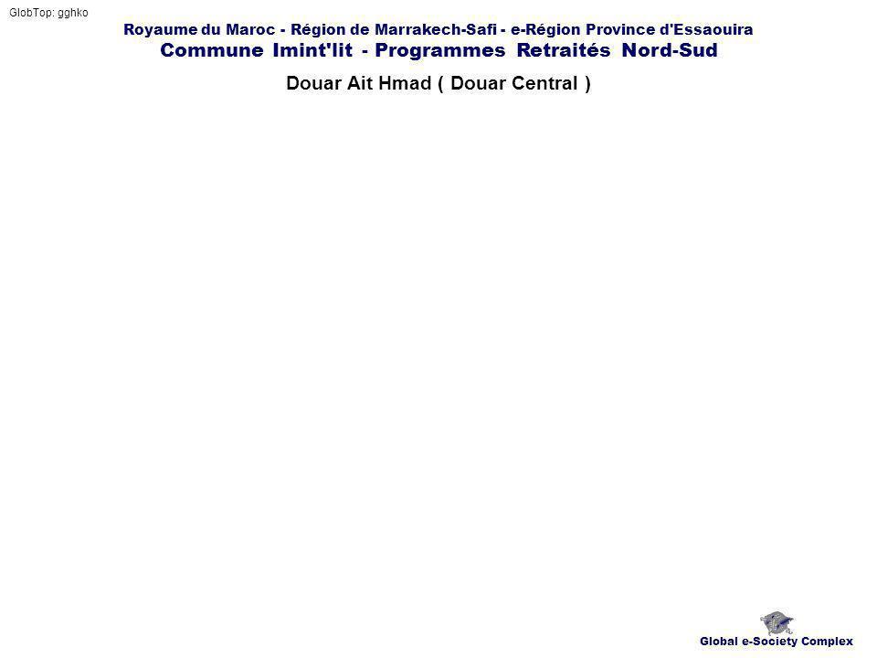 Royaume du Maroc - Région de Marrakech-Safi - e-Région Province d Essaouira Commune Imint lit - Programmes Retraités Nord-Sud Douar Ait Hmad ( Douar Central ) GlobTop: gghko Global e-Society Complex