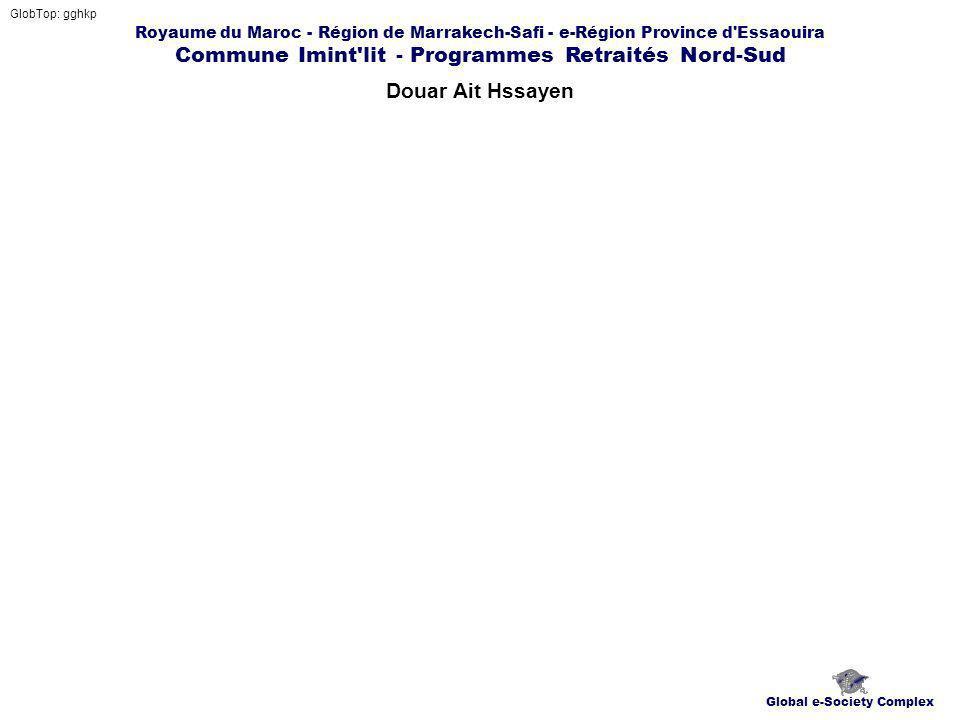 Royaume du Maroc - Région de Marrakech-Safi - e-Région Province d Essaouira Commune Imint lit - Programmes Retraités Nord-Sud Douar Ait Sakri GlobTop: gghkq Global e-Society Complex