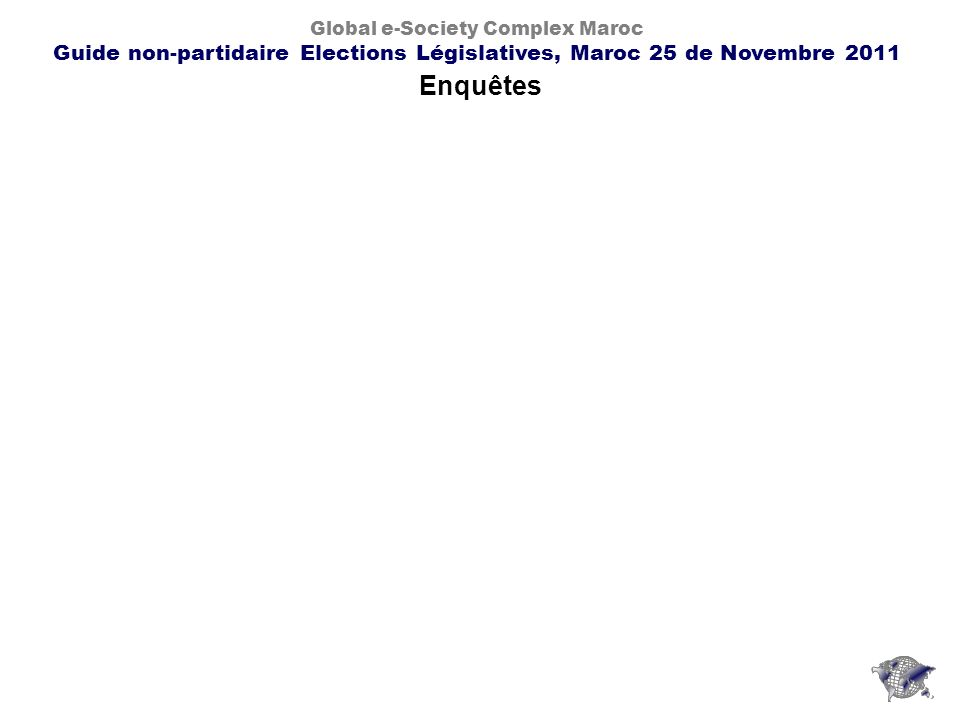 Enquêtes Global e-Society Complex Maroc Guide non-partidaire Elections Législatives, Maroc 25 de Novembre 2011