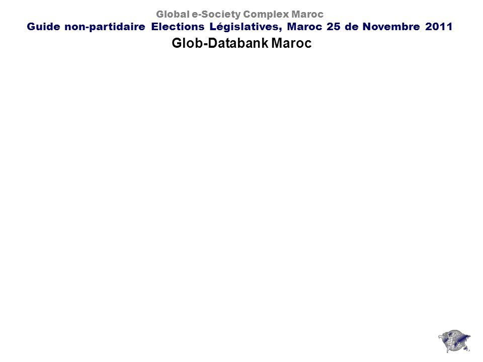 Glob-Databank Maroc Global e-Society Complex Maroc Guide non-partidaire Elections Législatives, Maroc 25 de Novembre 2011