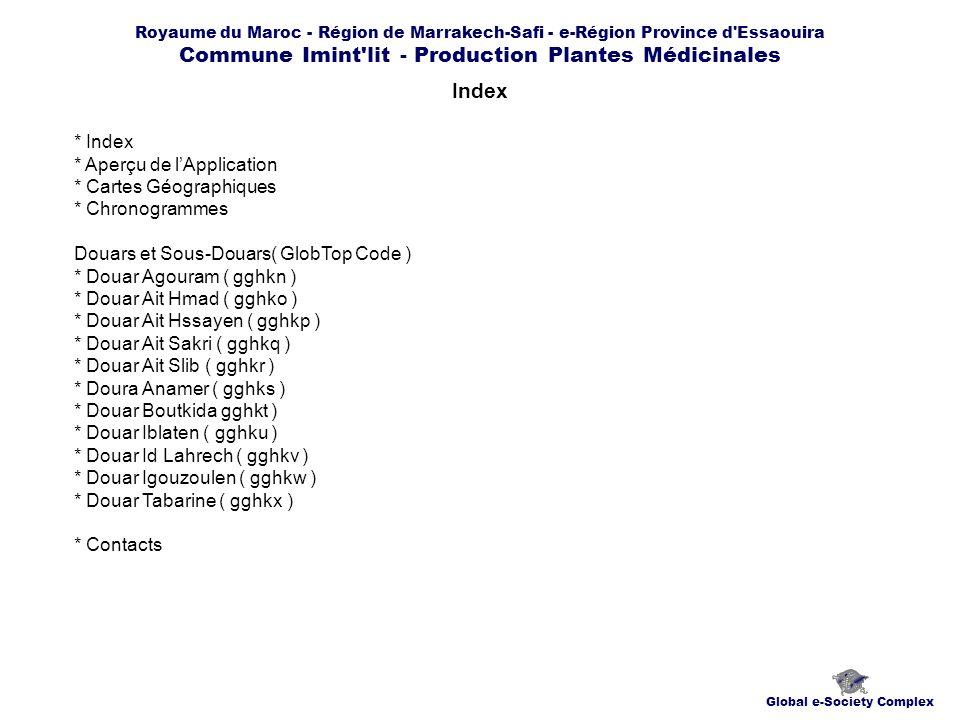Royaume du Maroc - Région de Marrakech-Safi - e-Région Province d'Essaouira Commune Imint'lit - Production Plantes Médicinales Index Global e-Society