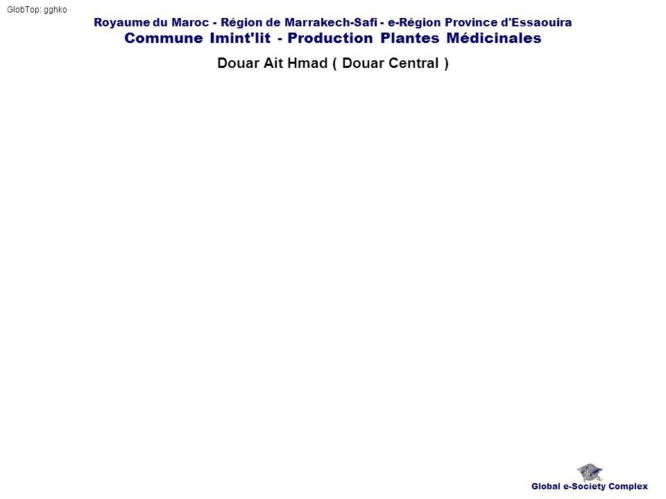 Royaume du Maroc - Région de Marrakech-Safi - e-Région Province d'Essaouira Commune Imint'lit - Production Plantes Médicinales Douar Ait Hmad ( Douar