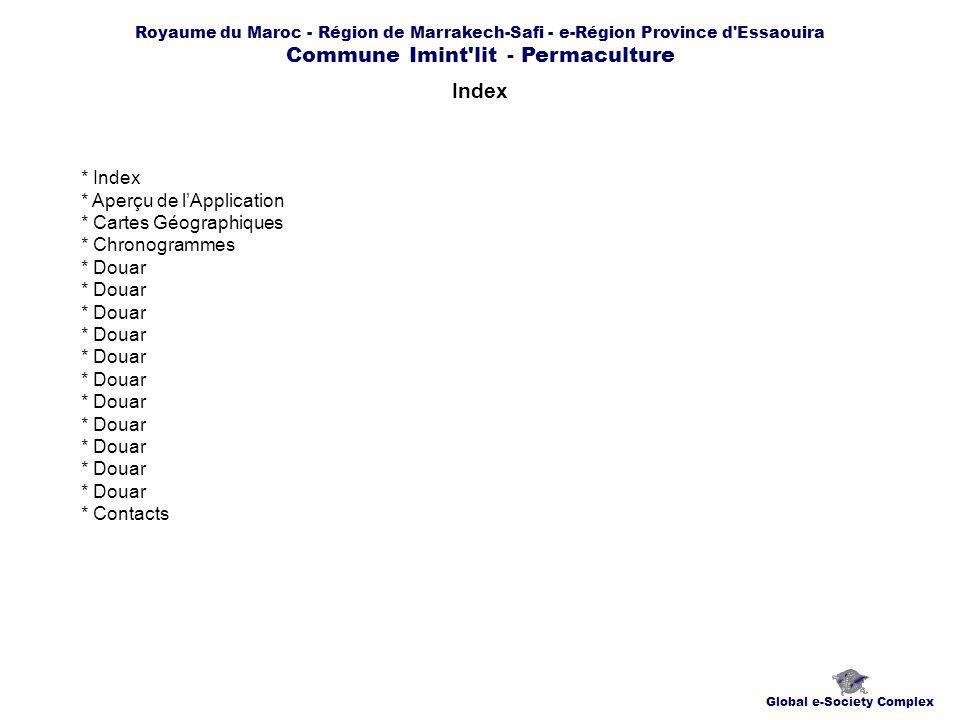 Royaume du Maroc - Région de Marrakech-Safi - e-Région Province d Essaouira Commune Imint lit - Permaculture Index Global e-Society Complex * Index * Aperçu de lApplication * Cartes Géographiques * Chronogrammes * Douar * Contacts