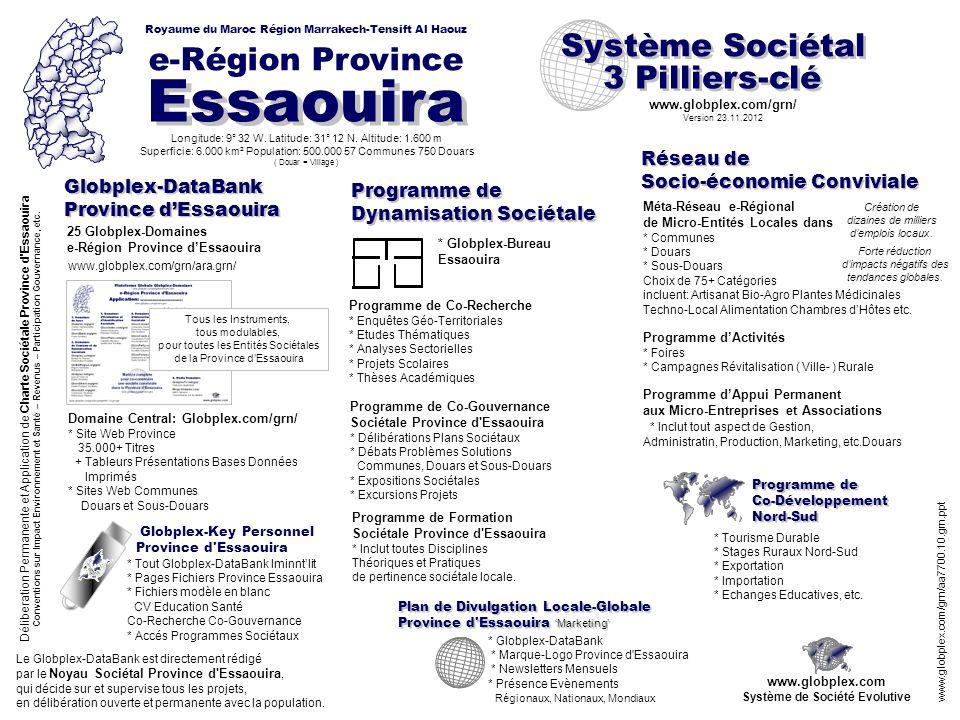 e-Région Province Essaouira www.globplex.com Système de Société Evolutive Système Sociétal Globplex-DataBank Province dEssaouira Globplex-DataBank Pro