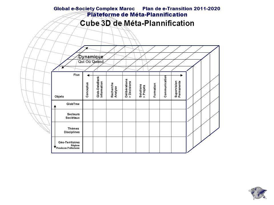 Global e-Society Complex Maroc Plan de e-Transition 2011-2020 Plateforme de Méta-Plannification DataBase du Complexe de Méta-Plannification La DataBase contient chaque phase de chaque aspect de chaque élément du Cube de Méta-Plannification.