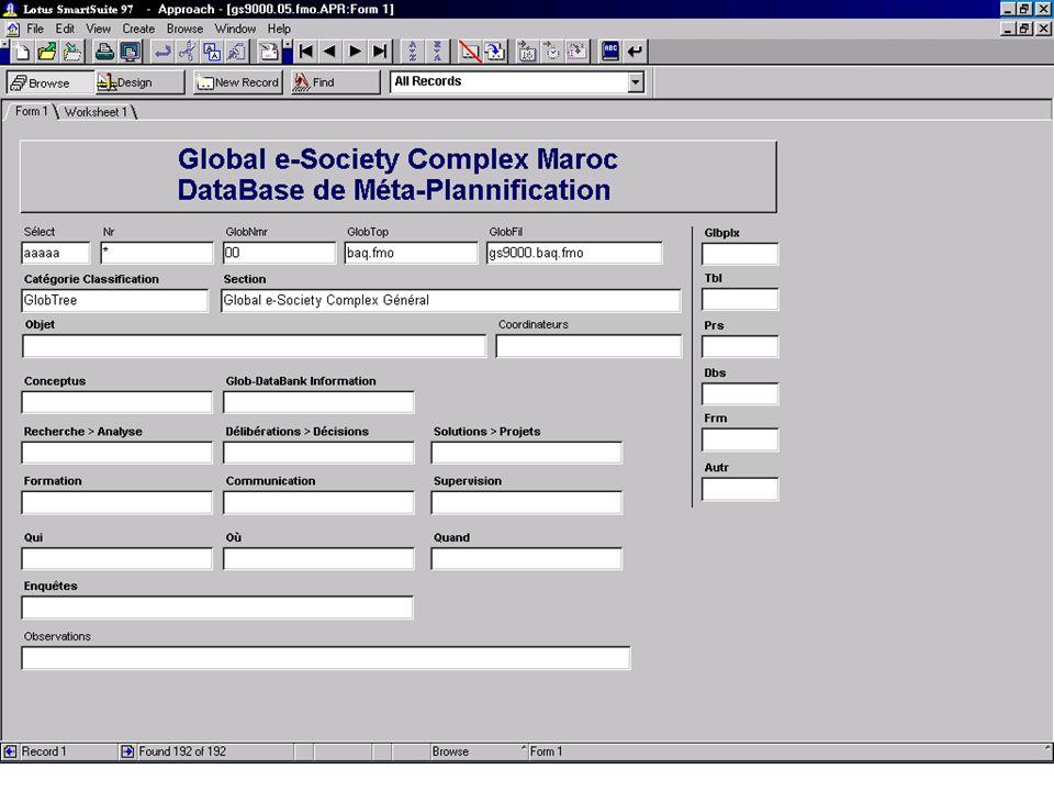 Global e-Society Complex Maroc Plan de e-Transition 2011-2020 Plateforme de Méta-Plannification Globplex-Plateforme de chaque Objet et Sujet Globplex-Plateform = ensemble intégré de fichiers, selon le Glob-Système.