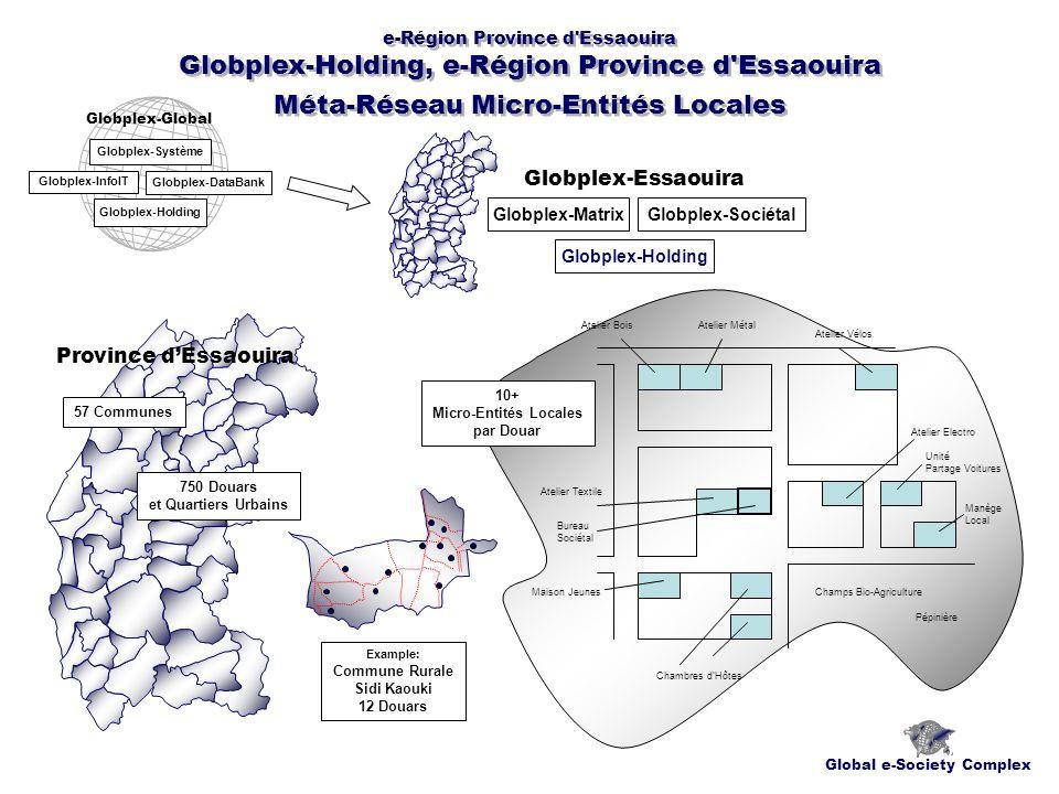 e-Région Province d Essaouira Globplex-Holding, e-Région Province d Essaouira Système Financier Global e-Society Complex 10+ Unités par Douar et Quartier Urbain Statut: .