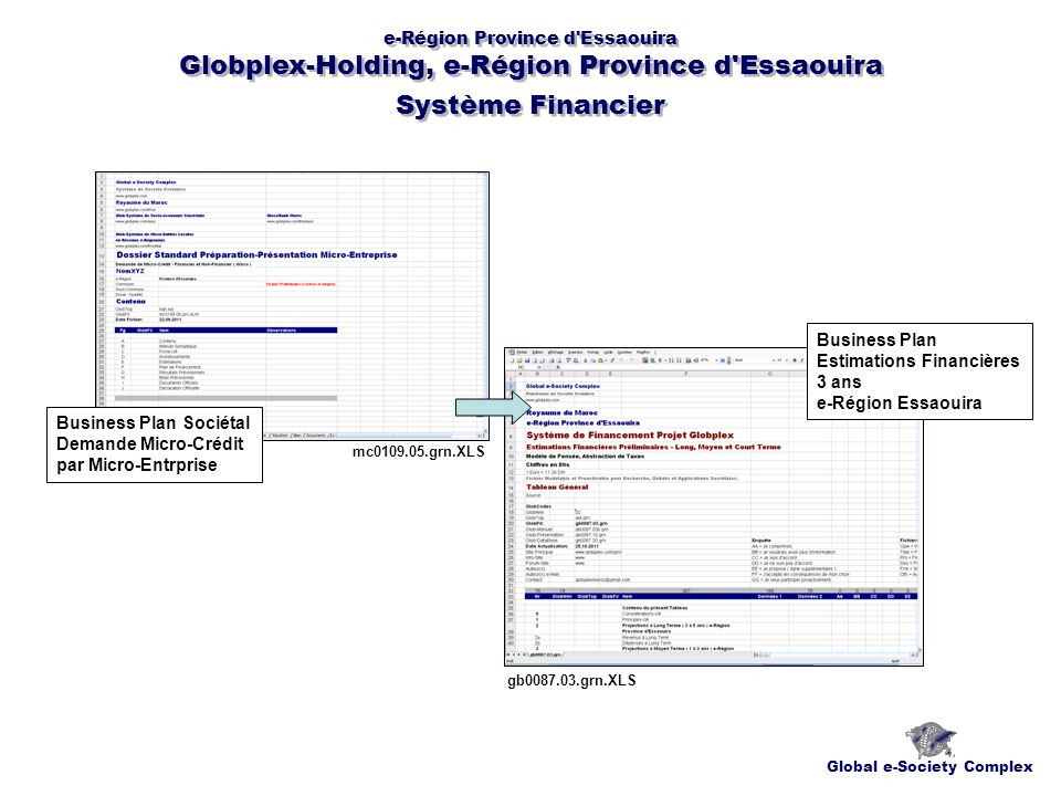 e-Région Province d Essaouira Globplex-Holding, e-Région Province d Essaouira Recrutement Global e-Society Complex gb0328.10.grn.pptgb0328.03.grn.XLS aa6768.10.grn.pptaa6768.03.grn.XLS Inclues 5+ Professions x 50+ Catégories de Micro-Entités Locales