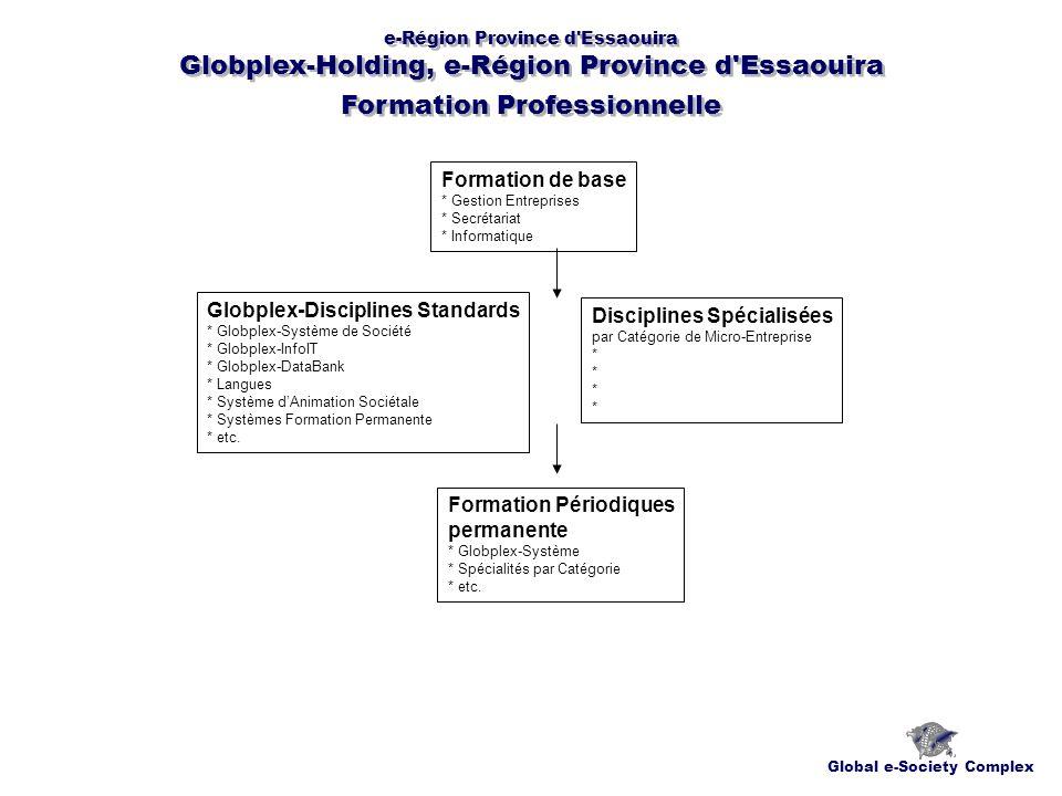 e-Région Province d Essaouira Globplex-Holding, e-Région Province d Essaouira Système Globplex-Participation Global e-Society Complex