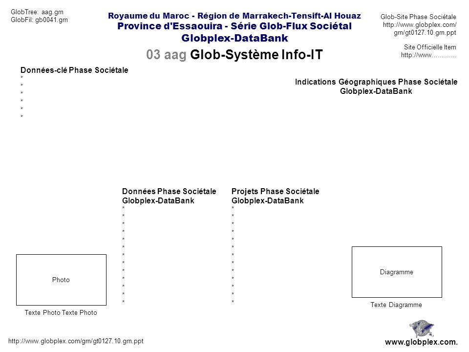 03 aag Glob-Système Info-IT http://www.globplex.com/grn/gt0127.10.grn.ppt www.globplex.com.
