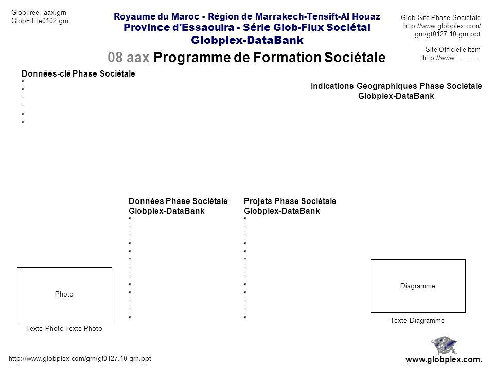 08 aax Programme de Formation Sociétale http://www.globplex.com/grn/gt0127.10.grn.ppt www.globplex.com.