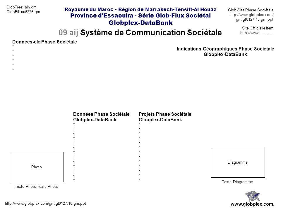 09 aij Système de Communication Sociétale http://www.globplex.com/grn/gt0127.10.grn.ppt www.globplex.com.