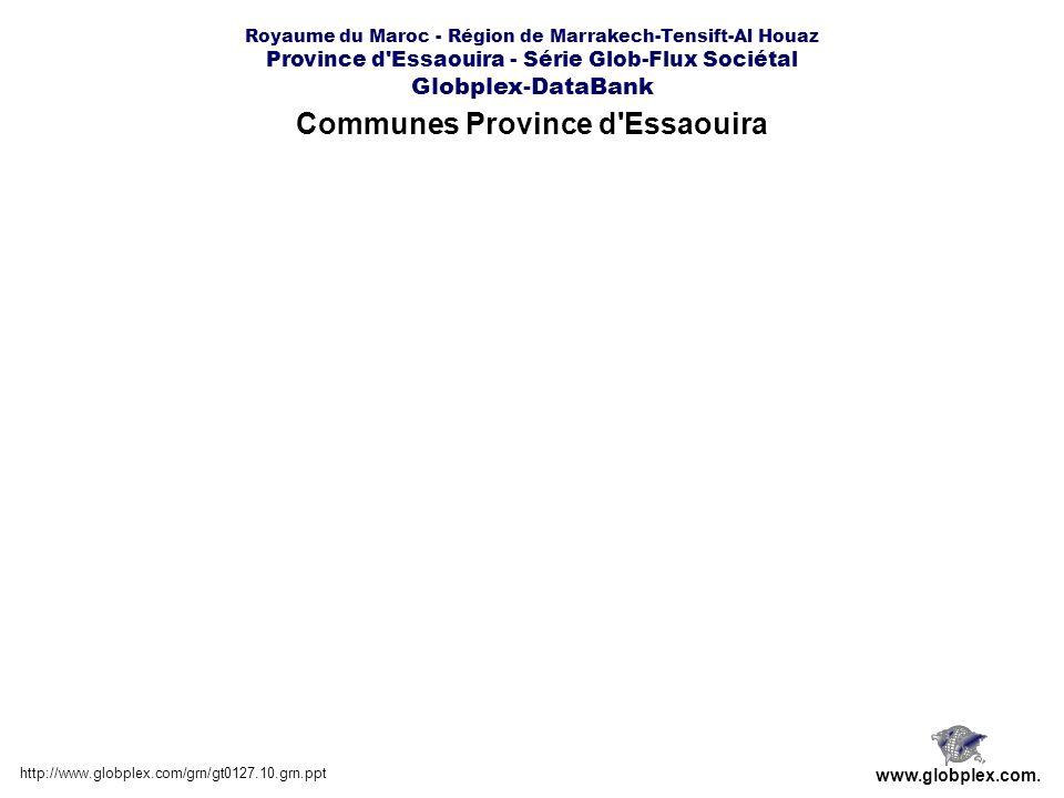 Communes Province d Essaouira http://www.globplex.com/grn/gt0127.10.grn.ppt www.globplex.com.
