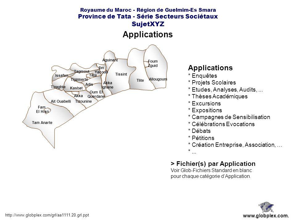 Applications http://www.globplex.com/grl/aa1111.20.grl.ppt www.globplex.com. Tam Anarte Allougoum Tlite Tissint Tizounine Tizaghte Issafen Tagmout Agu