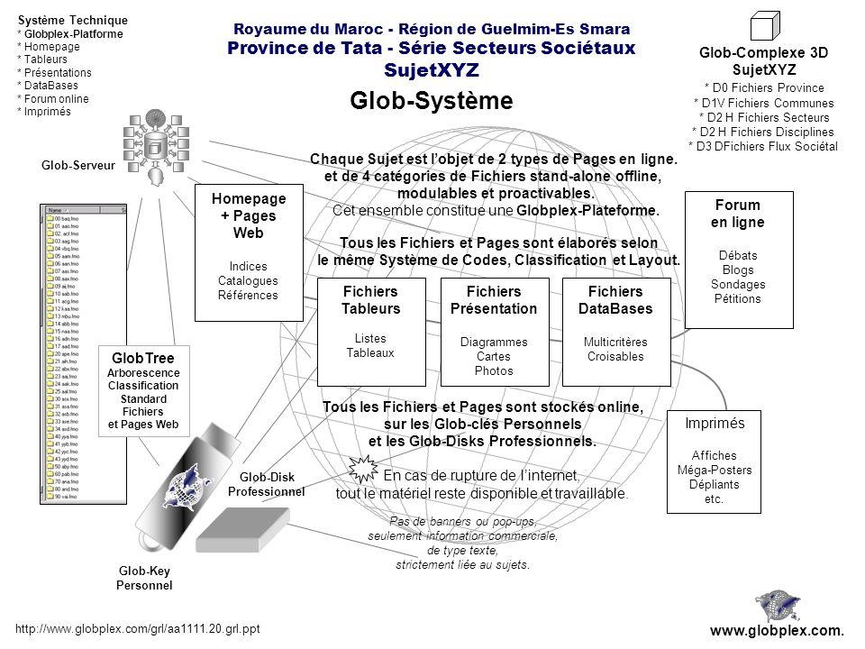 Royaume du Maroc - Région de Guelmim-Es Smara Province de Tata - Série Secteurs Sociétaux SujetXYZ Glob-Système Système Technique * Globplex-Platforme