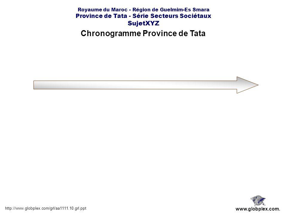 Chronogramme Province de Tata http://www.globplex.com/grl/aa1111.10.grl.ppt www.globplex.com. Royaume du Maroc - Région de Guelmim-Es Smara Province d
