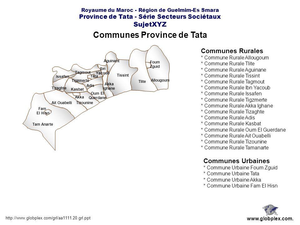 Communes Province de Tata http://www.globplex.com/grl/aa1111.20.grl.ppt www.globplex.com. Communes Rurales * Commune Rurale Allougoum * Commune Rurale