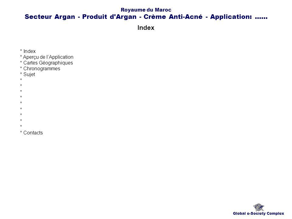 Index Global e-Society Complex * Index * Aperçu de lApplication * Cartes Géographiques * Chronogrammes * Sujet * * Contacts Royaume du Maroc Secteur Argan - Produit d Argan - Crème Anti-Acné - Application:......
