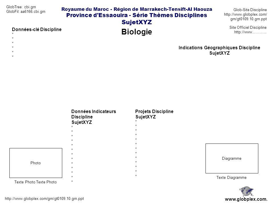 Royaume du Maroc - Région de Marrakech-Tensift-Al Haouza Province d Essaouira - Série Thèmes Disciplines SujetXYZ Biologie http://www.globplex.com/grn/gt0109.10.grn.ppt www.globplex.com.