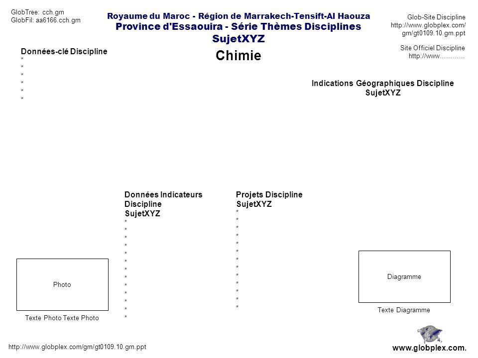 Royaume du Maroc - Région de Marrakech-Tensift-Al Haouza Province d'Essaouira - Série Thèmes Disciplines SujetXYZ Chimie http://www.globplex.com/grn/g