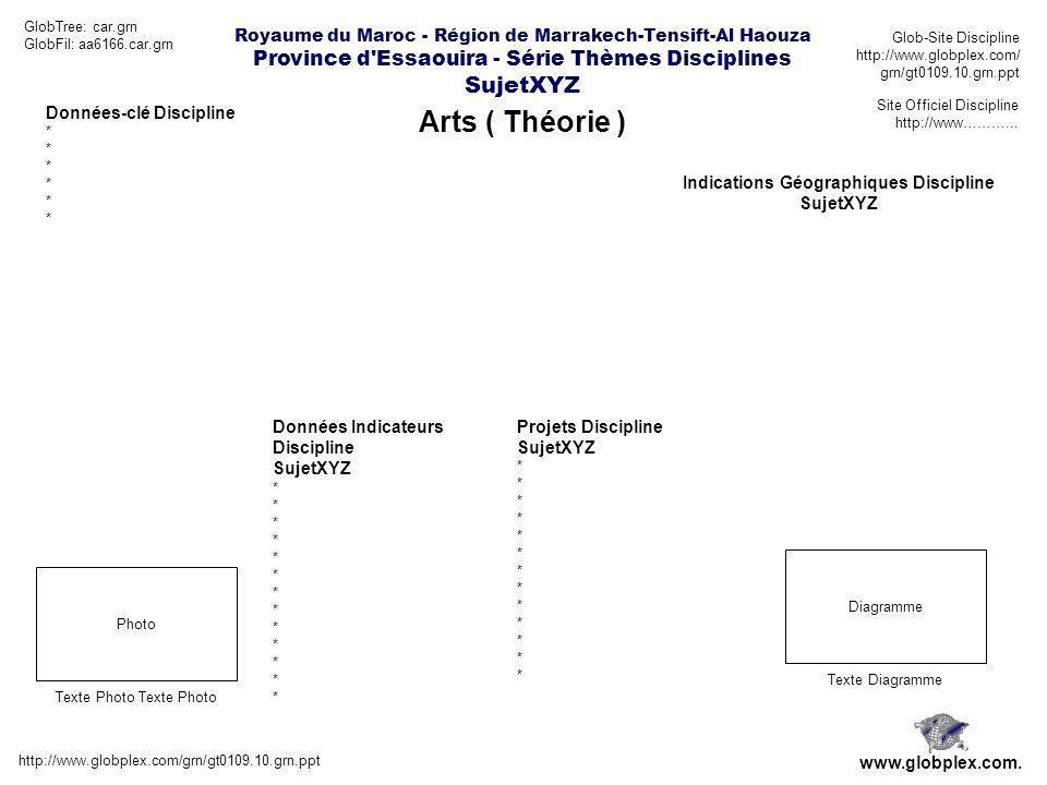Royaume du Maroc - Région de Marrakech-Tensift-Al Haouza Province d'Essaouira - Série Thèmes Disciplines SujetXYZ Arts ( Théorie ) http://www.globplex