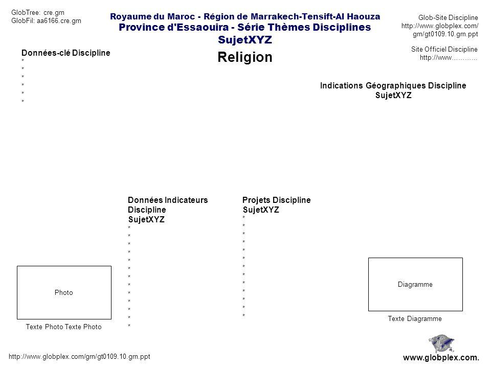 Royaume du Maroc - Région de Marrakech-Tensift-Al Haouza Province d Essaouira - Série Thèmes Disciplines SujetXYZ Religion http://www.globplex.com/grn/gt0109.10.grn.ppt www.globplex.com.