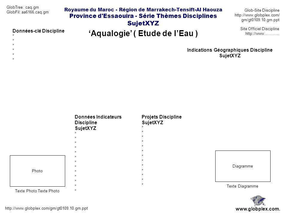 Royaume du Maroc - Région de Marrakech-Tensift-Al Haouza Province d Essaouira - Série Thèmes Disciplines SujetXYZ Aqualogie ( Etude de lEau ) http://www.globplex.com/grn/gt0109.10.grn.ppt www.globplex.com.