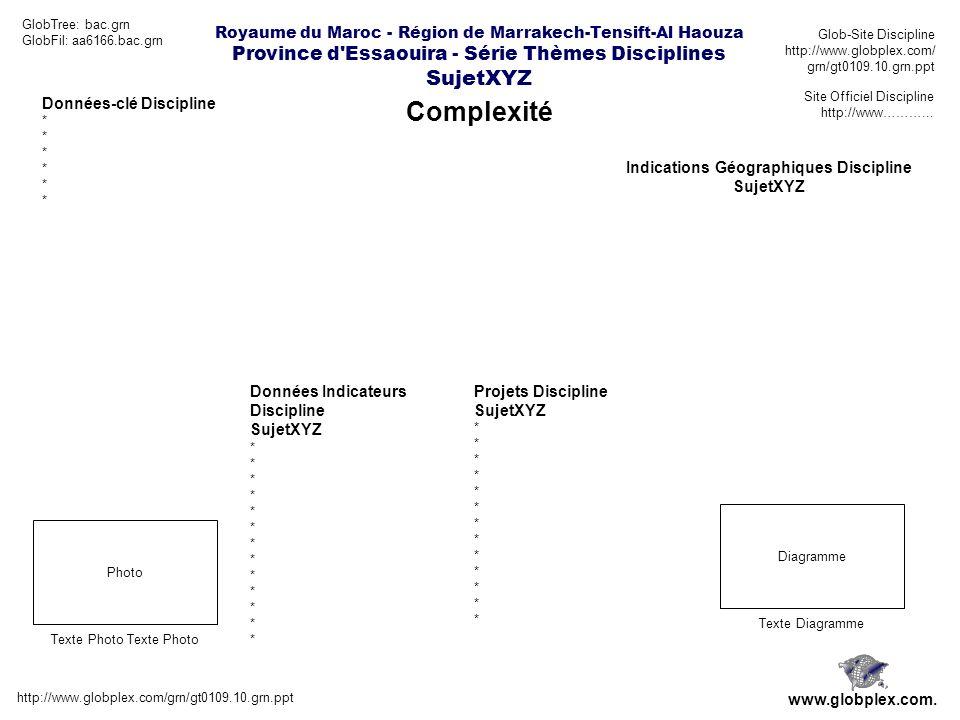 Royaume du Maroc - Région de Marrakech-Tensift-Al Haouza Province d Essaouira - Série Thèmes Disciplines SujetXYZ Complexité http://www.globplex.com/grn/gt0109.10.grn.ppt www.globplex.com.