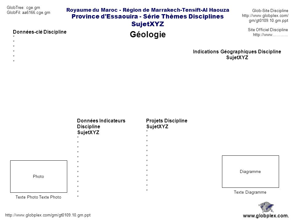 Royaume du Maroc - Région de Marrakech-Tensift-Al Haouza Province d Essaouira - Série Thèmes Disciplines SujetXYZ Géologie http://www.globplex.com/grn/gt0109.10.grn.ppt www.globplex.com.