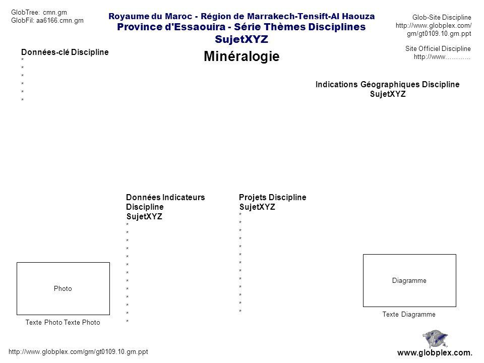 Royaume du Maroc - Région de Marrakech-Tensift-Al Haouza Province d'Essaouira - Série Thèmes Disciplines SujetXYZ Minéralogie http://www.globplex.com/